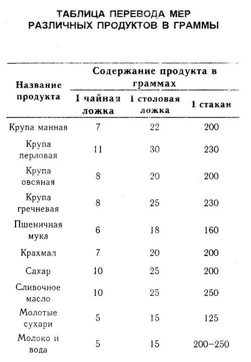 Энциклопедия Для Маленьких Принцесс Содержание