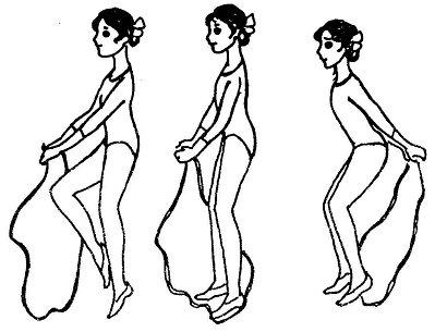 упражнения со скакалкой: