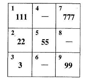 Магическая таблица Пифагора